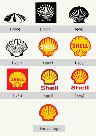 shell zmiana marki