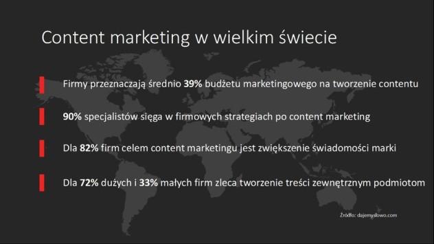 content marketing na swiecie w swietle statystyk